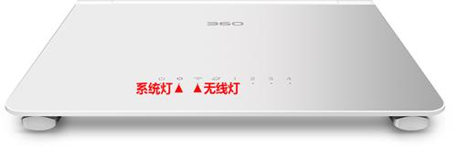 360 P1 无线路由器出现系统问题解决方法_www.iluyouqi.com